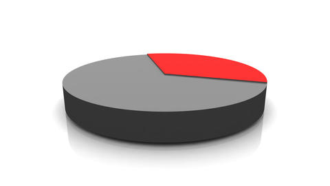 Animation of Pie chart Stock Video Footage