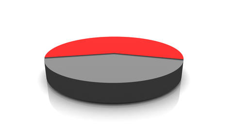 Animation of Pie chart Animation