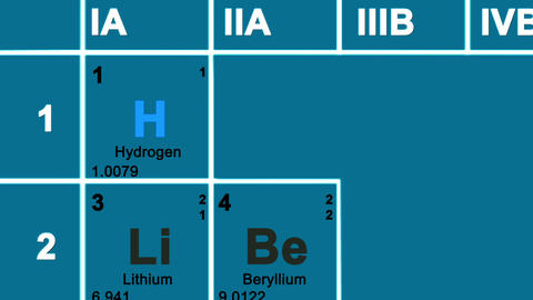 Periodic table of the elements 1 Stock Video Footage