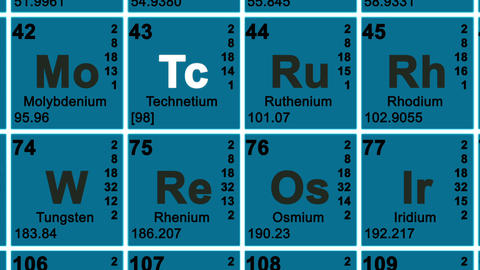 Periodic table of the elements 1 Animation