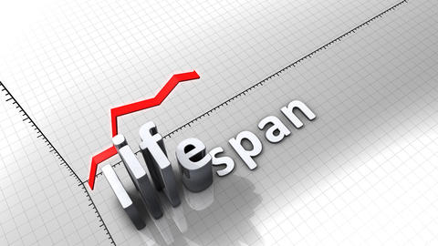 Growing chart graphic animation, Lifespan Animation