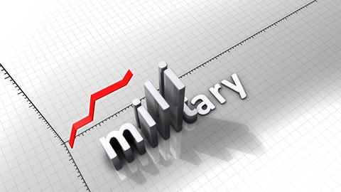 Growing chart graphic animation, Military Animation