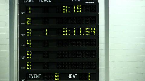 Swimming scoreboard 7 Live Action