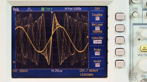 Multi frequency sine wave on oscilloscope; 2 Footage