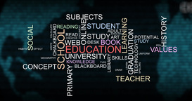 Learning knowledge through training education word typography Animation