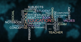 Skill development and school education learning word typography Animation