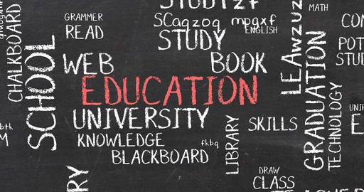 Education School and Training Word Cloud typography animation Animation