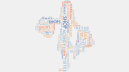 Shopping commerce beauty fashion word cloud text typography Animation