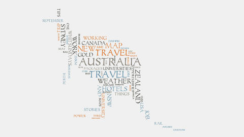 kangaroo Australia cities travel hotels and tourism word cloud text typography Animation